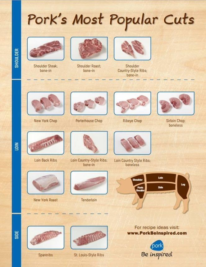 pork_cut_guide
